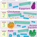The March Healthy Eating Challenge